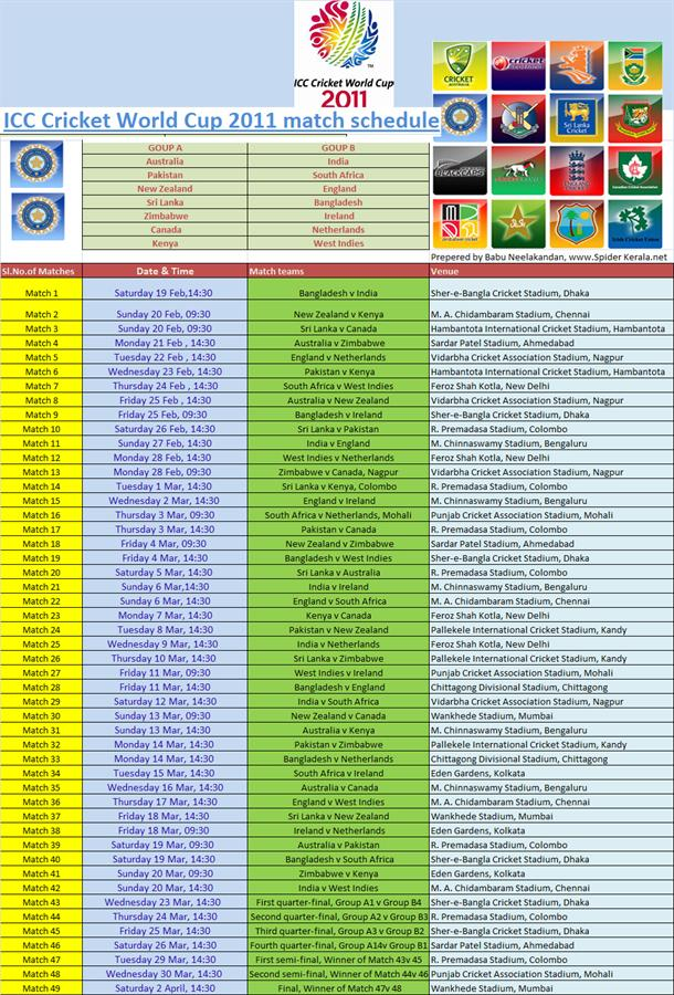 ICC Cricket World Cup 2011 schedule