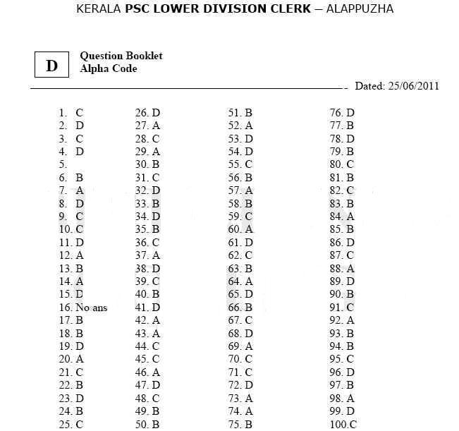LDC Alappuzha 2011 Answer key