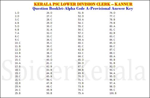 LDC Kannur Answer Key