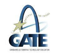 gate 2012