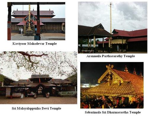 Temples in Pathanamthitta district