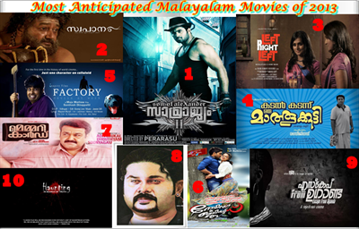 Most Anticipated Malayalam Movies of 2013 – Top 10