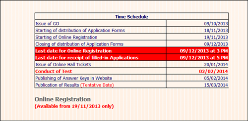 Kerala SET exam 2014 online registration from 19th November 2