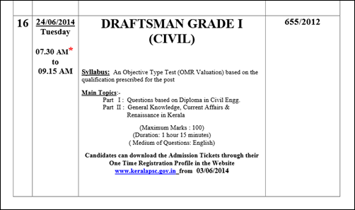 Kerala PSC Draftsman Grade I (Civil) exam 2014 hall tickets available at PSC website