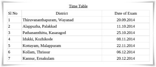 Kerala PSC Last Grade Servant (LGS) 2014 Exam Dates