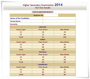 Kerala HSE Plus One Results 2014 published New