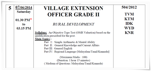 Village extension officer (VEO) exam syllabus 2014
