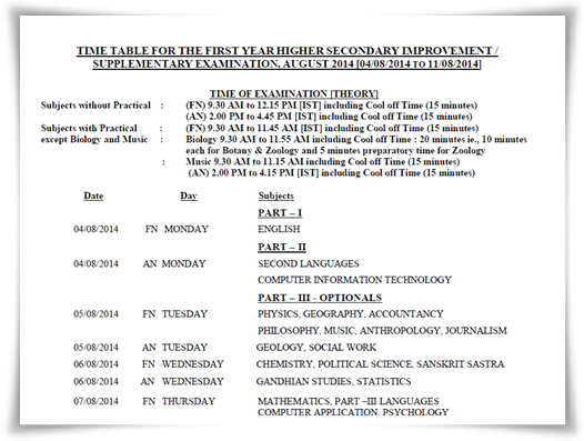 Improvement exam Kerala HSE 2014 plus one timetable published