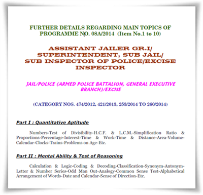 Kerala PSC Armed Police Sub Inspector 2014 exam Syllabus
