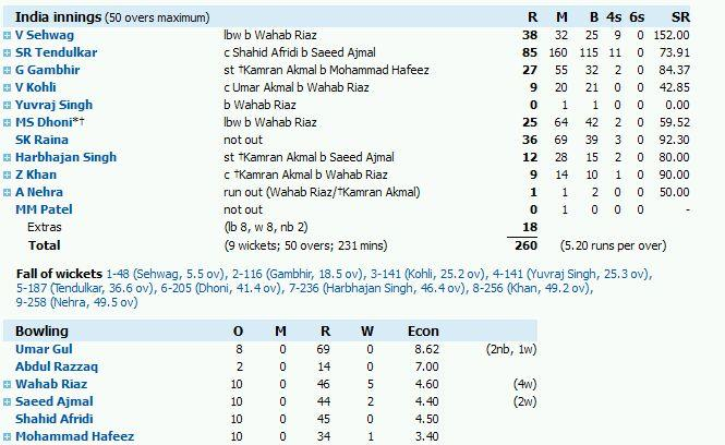 India vs pakistan semifinal today s match result and summary india