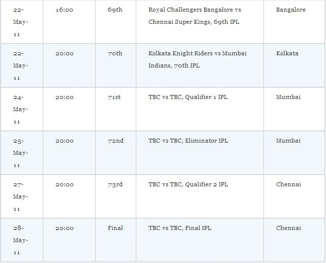 IPL 2011 Schedule, Time Table and Fixtures