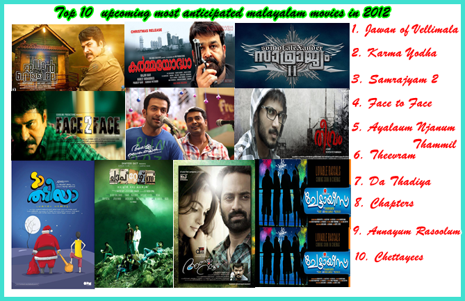 Top 10 upcoming most watchable malayalam movies in 2012