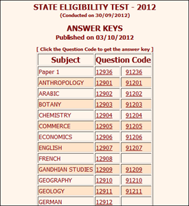 Kerala SET exam 2012 answer keys published at LBS Website